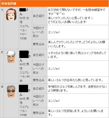 楽天GORA 1人予約